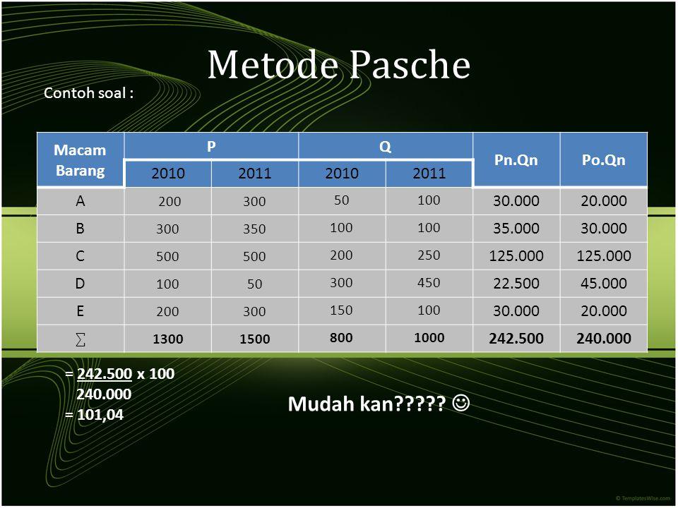 Metode Pasche Macam Barang PQ Pn.QnPo.Qn 2010201120102011 A 200300 50100 30.00020.000 B 300350 100 35.00030.000 C 500 200250 125.000 D 10050 300450 22