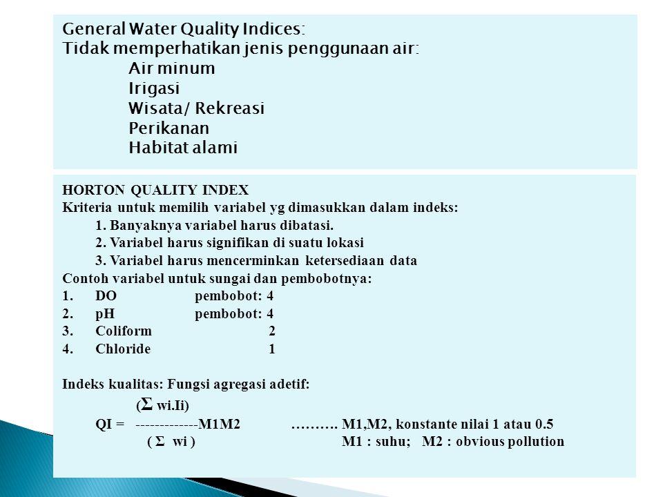 National Sanitation Foundation's Water Quality Index: NSF 1970: McClelland et al.: NSF sponsored Variabel Pembobot 1.DO0.17 2.Coliform faecal0.15Descriptor Numerical range Color 3.pH0.12 4.BOD 5 hari0.10Very bad0-25Red 5.Nitrat0.10Bad26-50Orange 6.Fosfat0.10Medium51-70Yellow 7.Temperatur0.10Good71-90Green 8.Turbidity0.08Excellent91-100Blue 9.Total solid0.08 -------- 1.00 Variabel --------------- Fungsi ------------- Subindeks (Ii) NSFWQIa = Σ wi I i NSFWQIm = ∏ I i wi