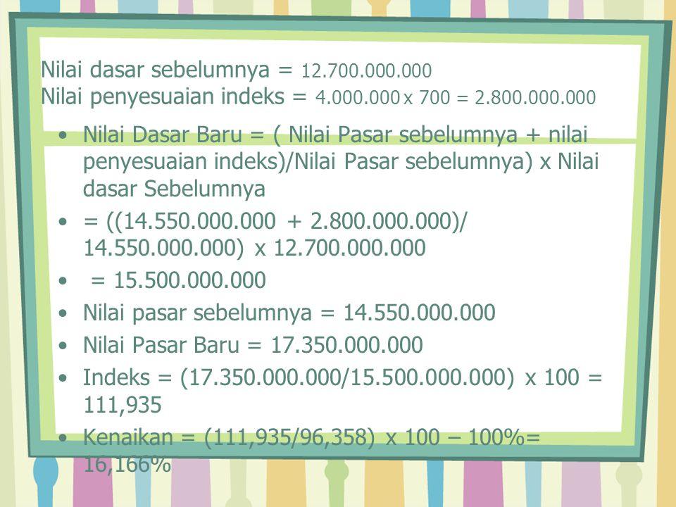 Nilai Dasar Baru = ( Nilai Pasar sebelumnya + nilai penyesuaian indeks)/Nilai Pasar sebelumnya) x Nilai dasar Sebelumnya = ((14.550.000.000 + 2.800.00