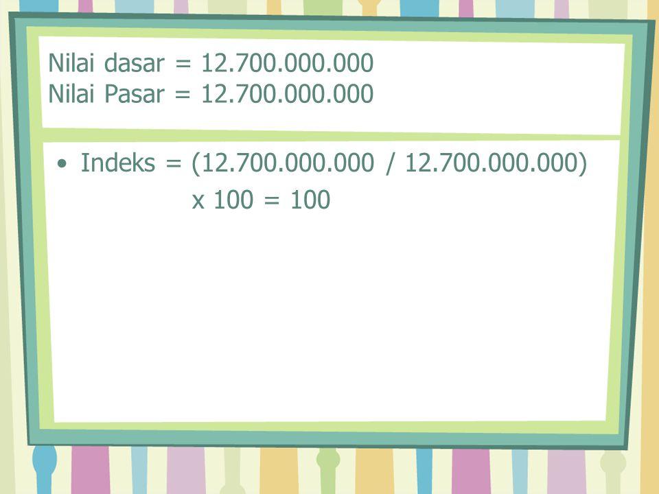 Nilai dasar = 12.700.000.000 Nilai Pasar = 12.700.000.000 Indeks = (12.700.000.000 / 12.700.000.000) x 100 = 100