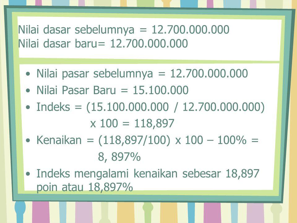 Nilai dasar sebelumnya = 12.700.000.000 Nilai dasar baru= 12.700.000.000 Nilai pasar sebelumnya = 12.700.000.000 Nilai Pasar Baru = 15.100.000 Indeks