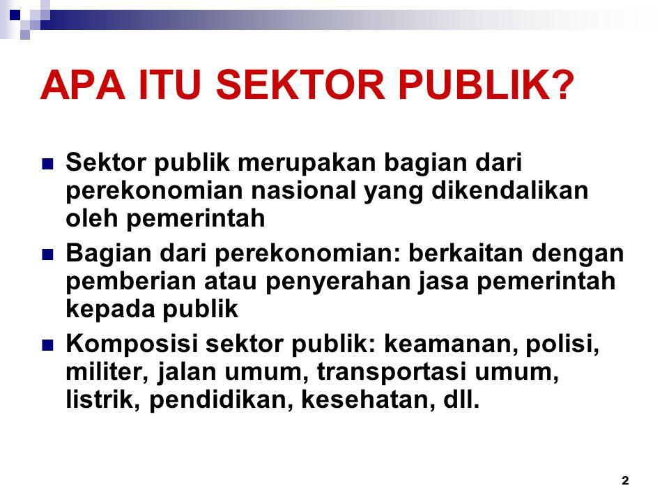 2 APA ITU SEKTOR PUBLIK? Sektor publik merupakan bagian dari perekonomian nasional yang dikendalikan oleh pemerintah Bagian dari perekonomian: berkait