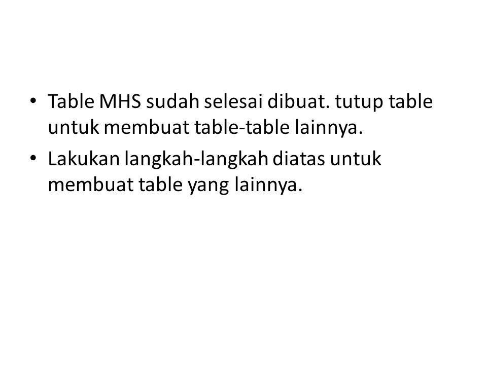 Table MHS sudah selesai dibuat. tutup table untuk membuat table-table lainnya. Lakukan langkah-langkah diatas untuk membuat table yang lainnya.