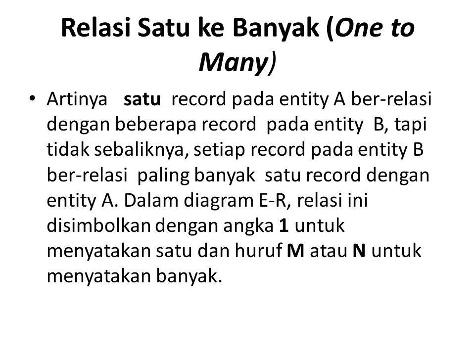 Relasi Satu ke Banyak (One to Many) Artinya satu record pada entity A ber-relasi dengan beberapa record pada entity B, tapi tidak sebaliknya, setiap r