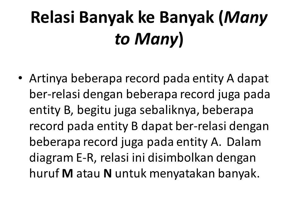 Relasi Banyak ke Banyak (Many to Many) Artinya beberapa record pada entityA dapat ber-relasi dengan beberapa record juga pada entity B, begitu juga se