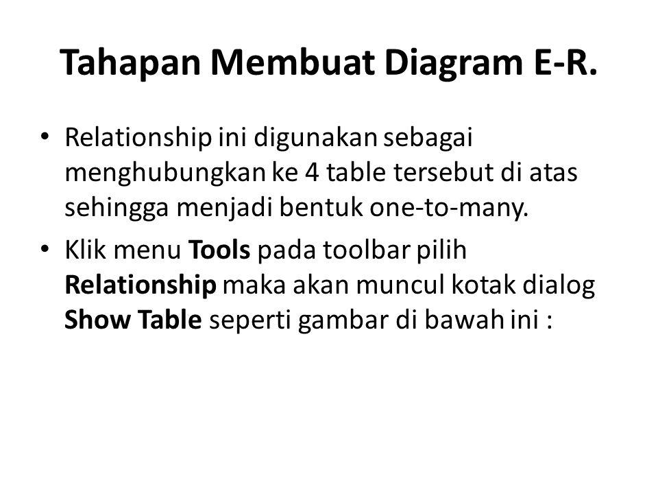 Tahapan Membuat Diagram E-R. Relationship ini digunakan sebagai menghubungkan ke 4 table tersebut di atas sehingga menjadi bentuk one-to-many. Klik me