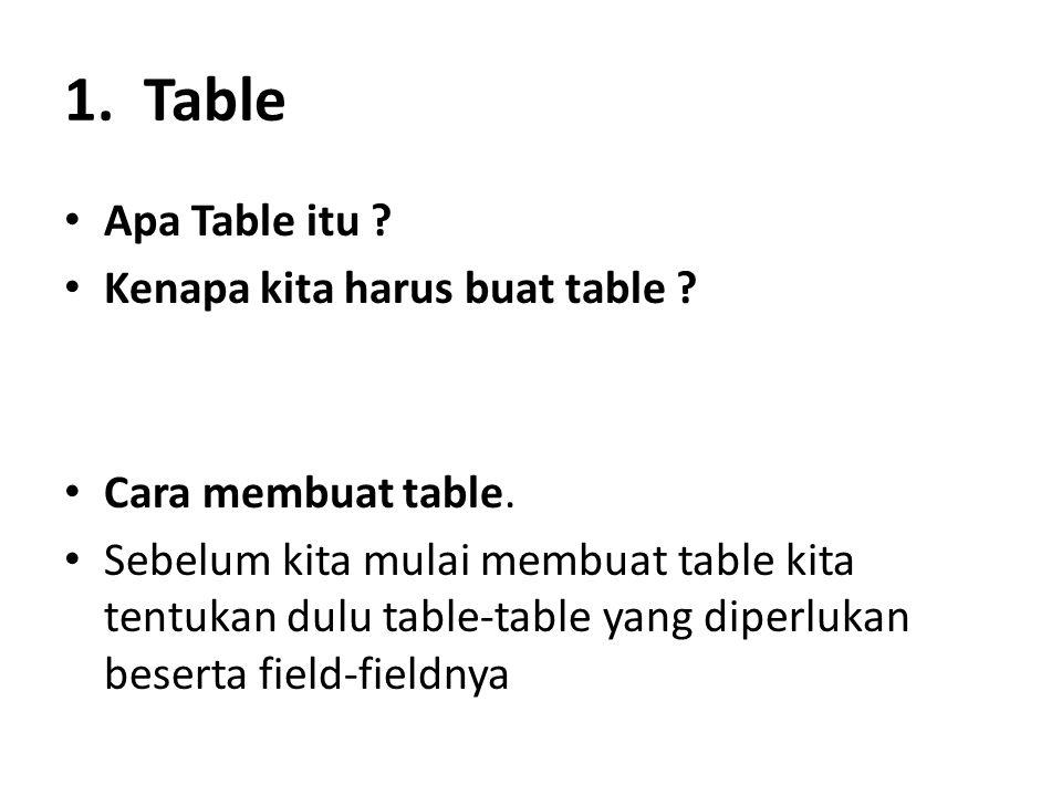 1. Table Apa Table itu ? Kenapa kita harus buat table ? Cara membuat table. Sebelum kita mulai membuat table kita tentukan dulu table-table yang diper