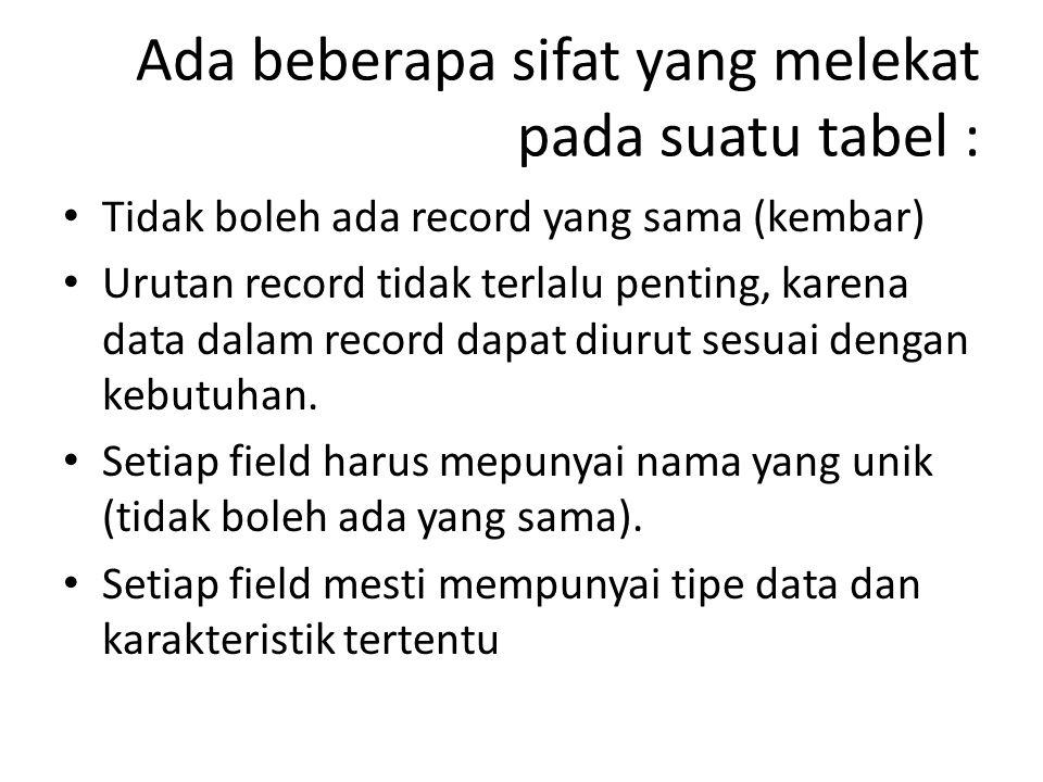 Ada beberapa sifat yang melekat pada suatu tabel : Tidak boleh ada record yang sama (kembar) Urutan record tidak terlalu penting, karena data dalam re