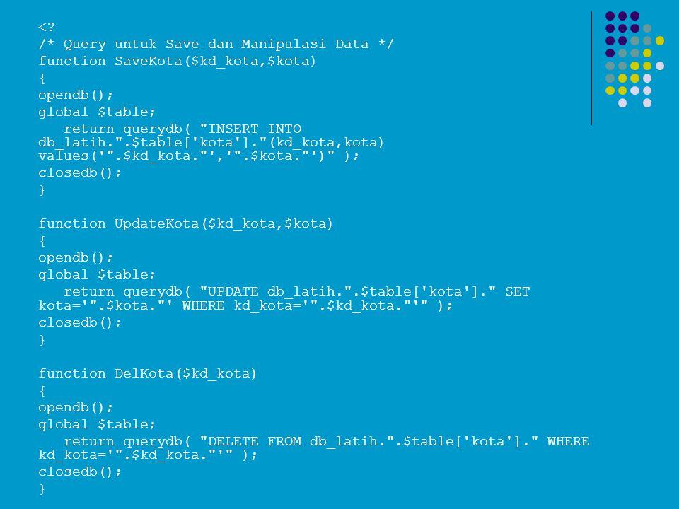 /*Query untuk menampilkan data ----------------------------------------------------*/ function TampilKota() { opendb(); global $table; return querydb( SELECT * FROM db_latih. .$table[ kota ] ); closedb(); } function TampilPerKota($kd_kota) { opendb(); global $table; return querydb( SELECT * FROM db_latih. .$table[ kota ]. WHERE kd_kota= .$kd_kota. ); closedb(); } ?>