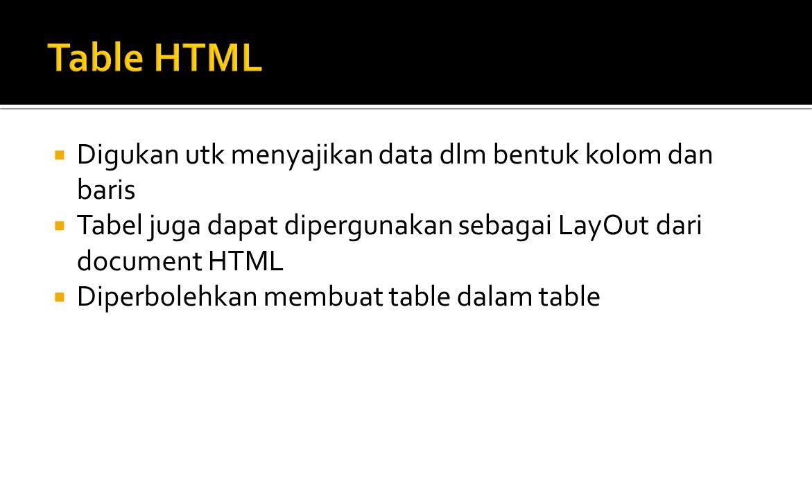  Digukan utk menyajikan data dlm bentuk kolom dan baris  Tabel juga dapat dipergunakan sebagai LayOut dari document HTML  Diperbolehkan membuat table dalam table