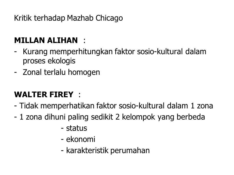Kritik terhadap Mazhab Chicago MILLAN ALIHAN : -Kurang memperhitungkan faktor sosio-kultural dalam proses ekologis -Zonal terlalu homogen WALTER FIREY