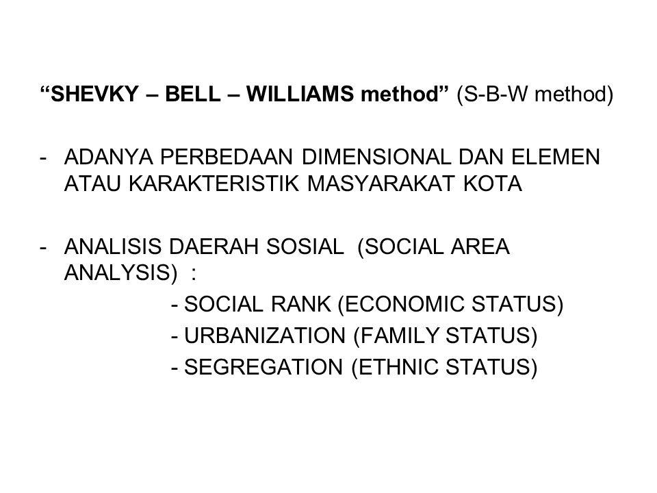 """""""SHEVKY – BELL – WILLIAMS method"""" (S-B-W method) -ADANYA PERBEDAAN DIMENSIONAL DAN ELEMEN ATAU KARAKTERISTIK MASYARAKAT KOTA -ANALISIS DAERAH SOSIAL ("""