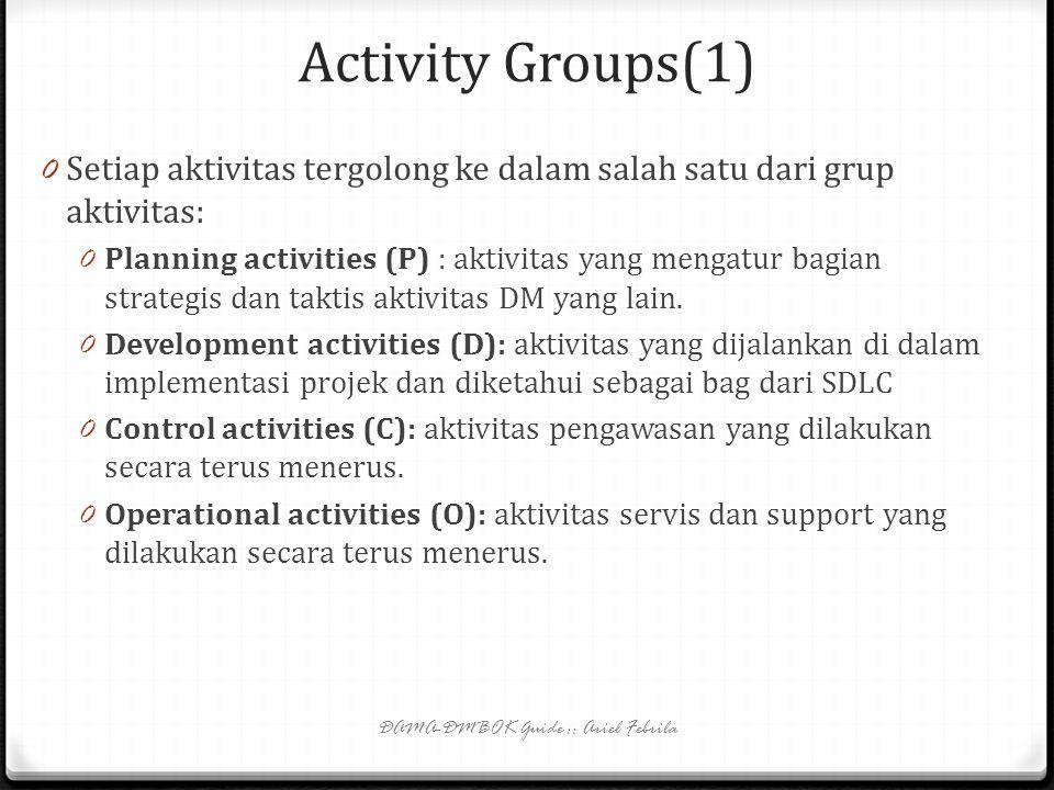 Data Management Activities (14) 10. Data Quality Management (DQM) 10.1. Membangun dan mempromosikan kesadaran kualitas data 10.2. Mendefinisikan kebut