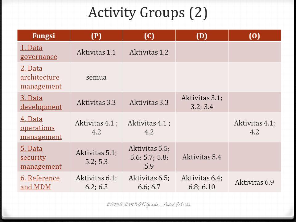 Activity Groups(1) 0 Setiap aktivitas tergolong ke dalam salah satu dari grup aktivitas: 0 Planning activities (P) : aktivitas yang mengatur bagian st