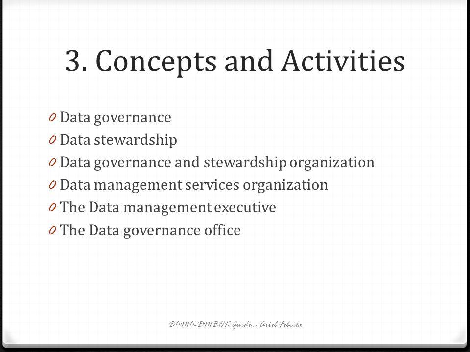 Activity Groups (3) Fungsi(P)(C)(D)(O) 7. Data warehousing and BI Management Aktivitas 7.1; 7.2 Aktivitas 7.6; 7.7 Aktivitas 7.3; 7.4 Aktivitas 7.5 8.