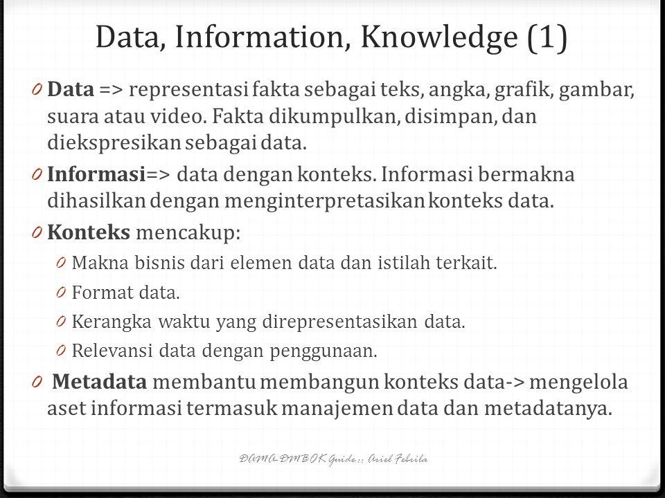 Data Stewardship (5) 0 Tanggung jawab data stewardship di dalam fungsi2 DM (contd): 0 Document and content management: business data steward membantu mendefinisikan taksonomi enterprise dan memecahkan masalah2 content management.