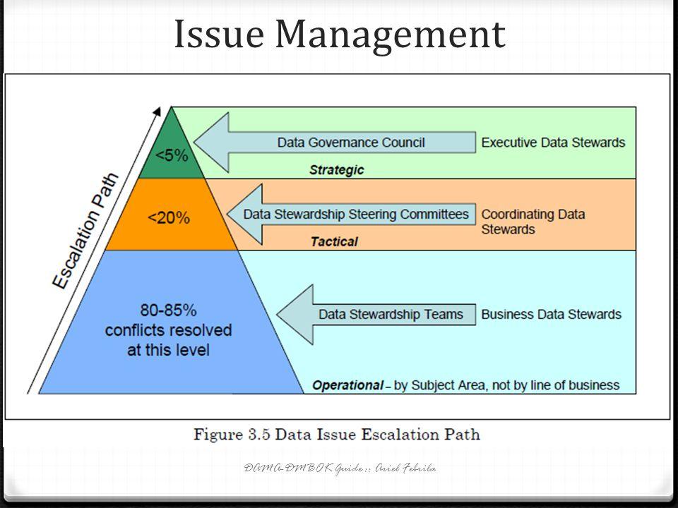 Regulatory Compliance 0 Organisasi data governance bekerja sama dengan kepemimpinan teknis dan bisnis untuk menjawab pertanyaan2 terkait regulatory co