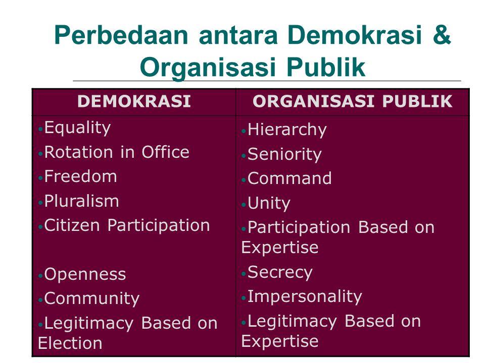 Siapa yang Terlibat dalam Proses Administrasi Publik Dalam administrasi publik (di negara yang demokratis) yang terlibat tidak hanya administrator tet
