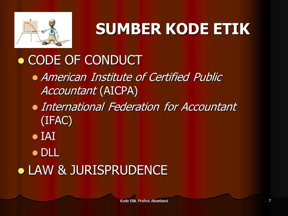 Kode Etik Profesi Akuntansi 18 Lanjutan 2.Unit Peer Review Kompertemen Akuntan Publik IAI Pengawasan ini dilakukan oleh unit organisasi didalam tubuh IAI sendiri.
