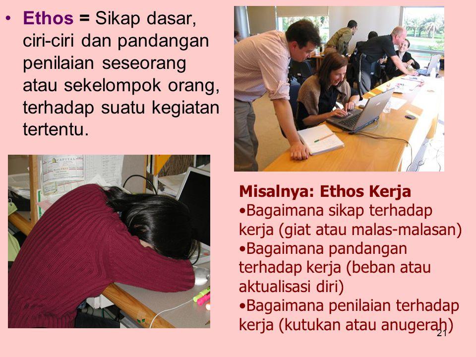 21 Ethos = Sikap dasar, ciri-ciri dan pandangan penilaian seseorang atau sekelompok orang, terhadap suatu kegiatan tertentu. Misalnya: Ethos Kerja Bag