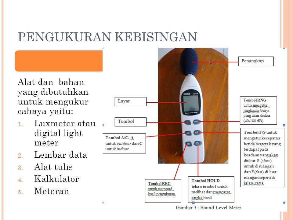 PENGUKURAN KEBISINGAN Alat dan bahan yang dibutuhkan untuk mengukur cahaya yaitu: 1.