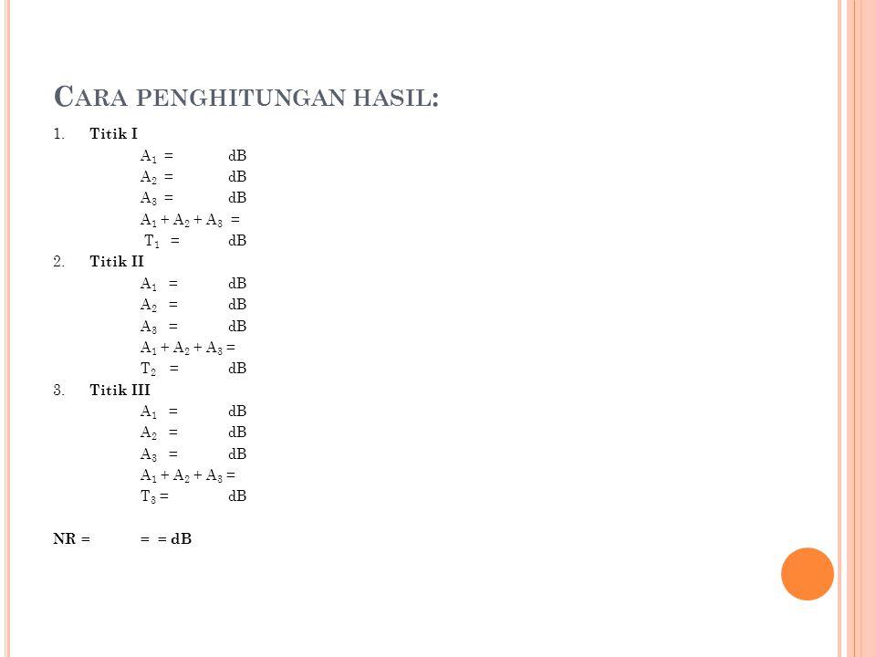 C ARA PENGHITUNGAN HASIL : 1. Titik I A 1 = dB A 2 = dB A 3 = dB A 1 + A 2 + A 3 = T 1 = dB 2.