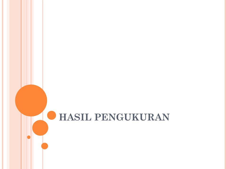 HASIL PENGUKURAN