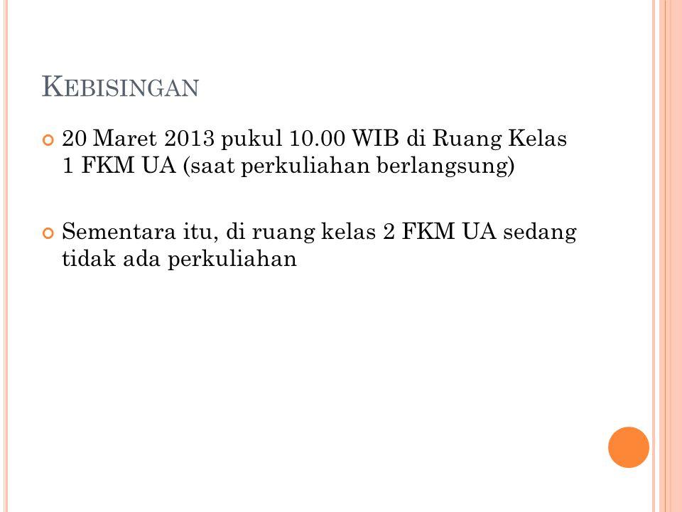 K EBISINGAN 20 Maret 2013 pukul 10.00 WIB di Ruang Kelas 1 FKM UA (saat perkuliahan berlangsung) Sementara itu, di ruang kelas 2 FKM UA sedang tidak ada perkuliahan