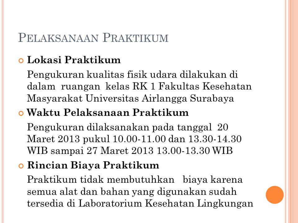 P ELAKSANAAN P RAKTIKUM Lokasi Praktikum Pengukuran kualitas fisik udara dilakukan di dalam ruangan kelas RK 1 Fakultas Kesehatan Masyarakat Universitas Airlangga Surabaya Waktu Pelaksanaan Praktikum Pengukuran dilaksanakan pada tanggal 20 Maret 2013 pukul 10.00-11.00 dan 13.30-14.30 WIB sampai 27 Maret 2013 13.00-13.30 WIB Rincian Biaya Praktikum Praktikum tidak membutuhkan biaya karena semua alat dan bahan yang digunakan sudah tersedia di Laboratorium Kesehatan Lingkungan