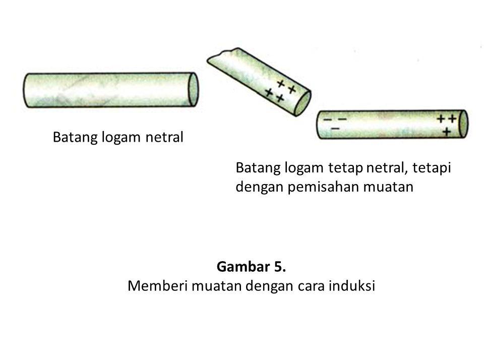 Batang logam netral Batang logam tetap netral, tetapi dengan pemisahan muatan Gambar 5. Memberi muatan dengan cara induksi