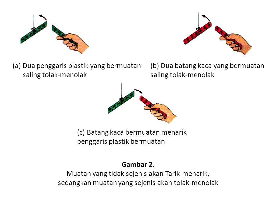 (a) Dua penggaris plastik yang bermuatan saling tolak-menolak (b) Dua batang kaca yang bermuatan saling tolak-menolak (c) Batang kaca bermuatan menari