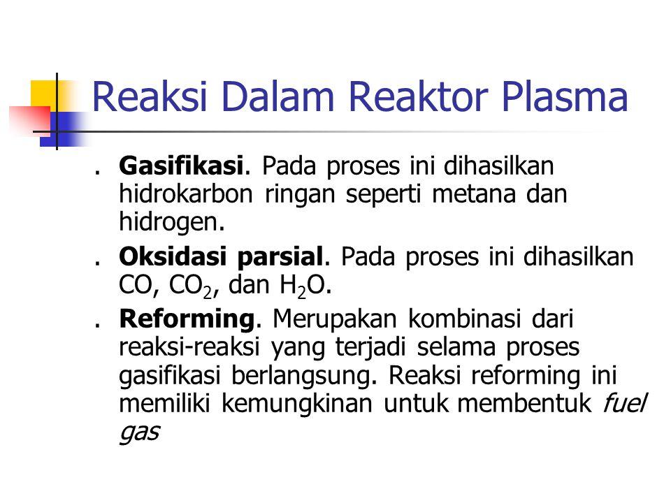 Reaksi Dalam Reaktor Plasma.Gasifikasi. Pada proses ini dihasilkan hidrokarbon ringan seperti metana dan hidrogen..Oksidasi parsial. Pada proses ini d