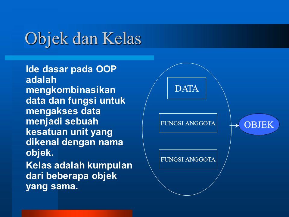 Objek dan Kelas Ide dasar pada OOP adalah mengkombinasikan data dan fungsi untuk mengakses data menjadi sebuah kesatuan unit yang dikenal dengan nama