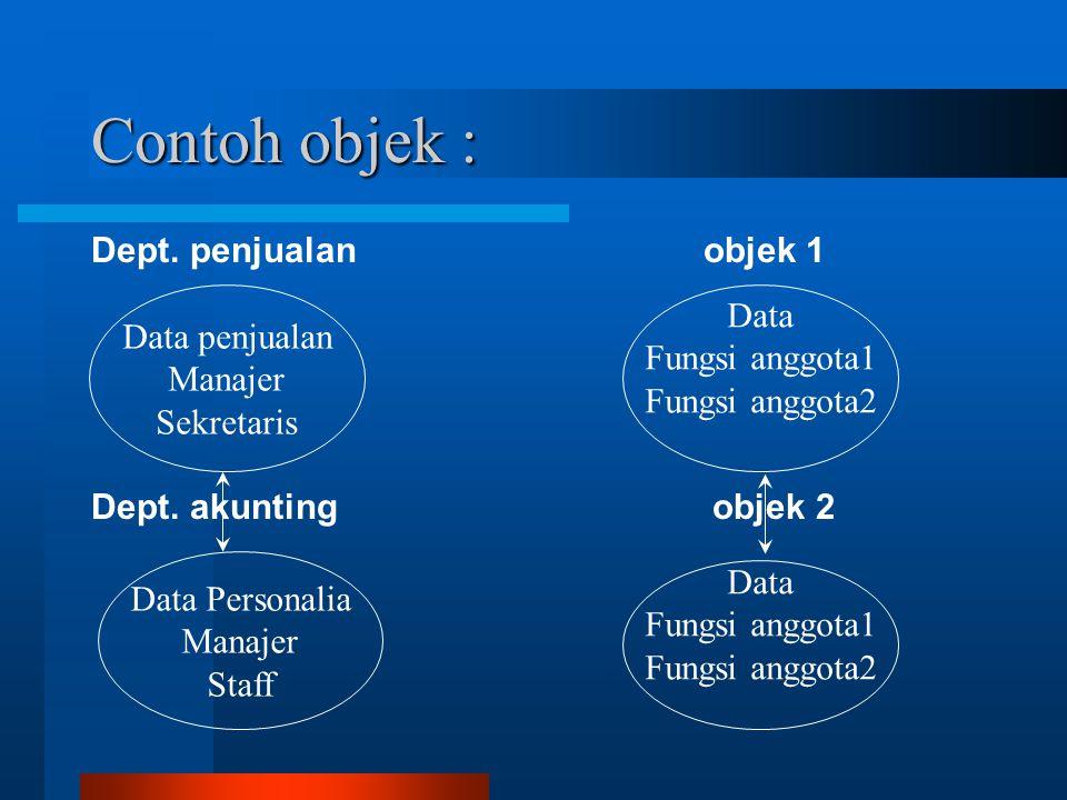Contoh objek : Dept. penjualan objek 1 Dept. akunting objek 2 Data penjualan Manajer Sekretaris Data Fungsi anggota1 Fungsi anggota2 Data Personalia M