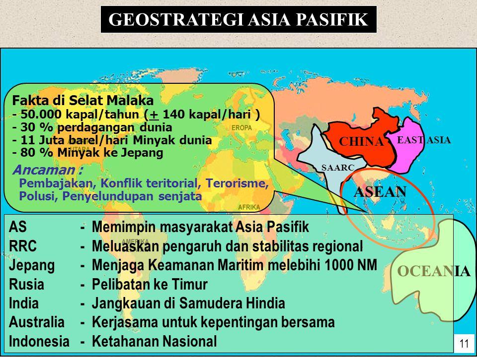 EROPA AFRIKA SAMUDERA PASIFIK SAMUDERA HINDIA GEOPOLITIK ASIA PASIFIK AS- Kekuatan utama di Amerika Utara, Amerika Latin Caribea dan Asia Pasifik RRC-