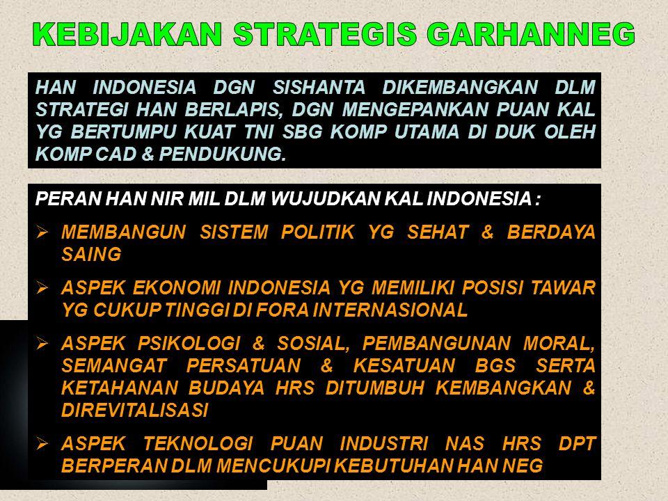 PD HAKIKATNYA PERANG TOTAL SELURUH RAKYAT INDONESIA DGN MENGERAHKAN SEGENAP KEKUATAN & SDN UTK MENEGAKKAN KEDAULATAN NEG,KEUTUHAN WIL & KESELAMATAN BG