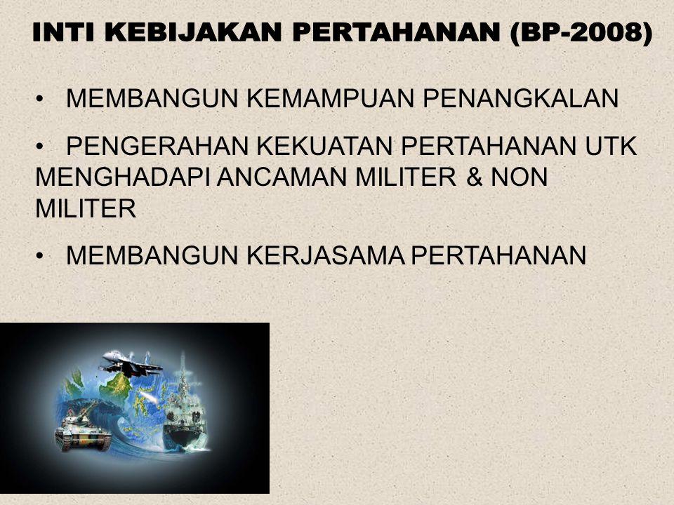 HAN INDONESIA DGN SISHANTA DIKEMBANGKAN DLM STRATEGI HAN BERLAPIS, DGN MENGEPANKAN PUAN KAL YG BERTUMPU KUAT TNI SBG KOMP UTAMA DI DUK OLEH KOMP CAD & PENDUKUNG.