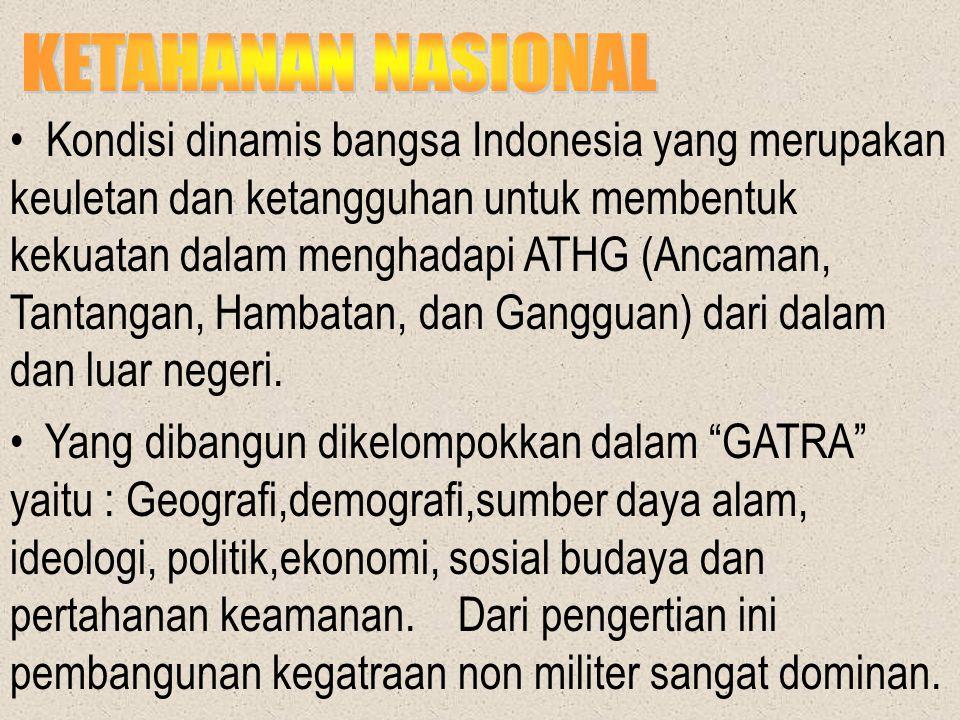 Pertahanan negara sebagai bagian dari ketahanan nasional