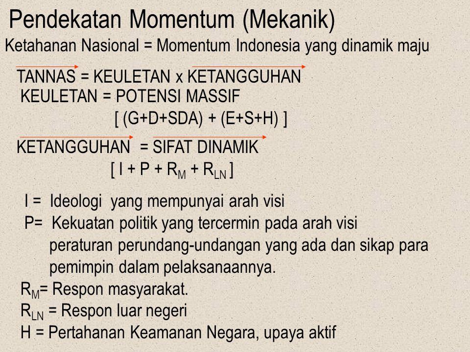 Kondisi dinamis bangsa Indonesia yang merupakan keuletan dan ketangguhan untuk membentuk kekuatan dalam menghadapi ATHG (Ancaman, Tantangan, Hambatan, dan Gangguan) dari dalam dan luar negeri.