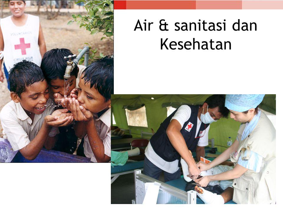 Air & sanitasi dan Kesehatan
