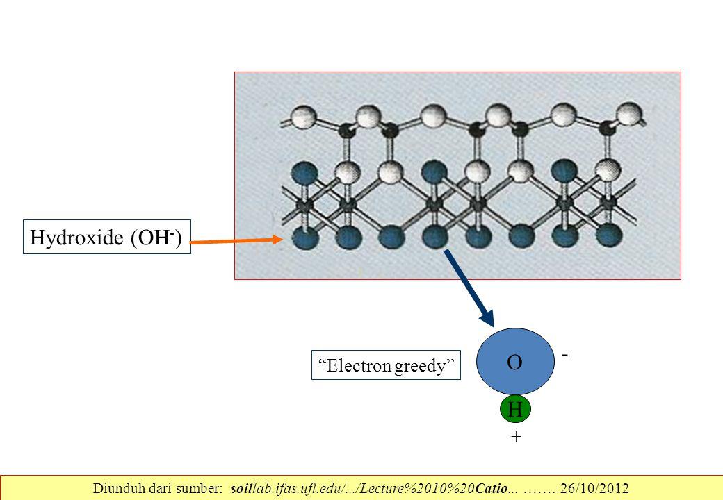 "Hydroxide (OH - ) O H ""Electron greedy"" + - Diunduh dari sumber: soillab.ifas.ufl.edu/.../Lecture%2010%20Catio... ……. 26/10/2012"