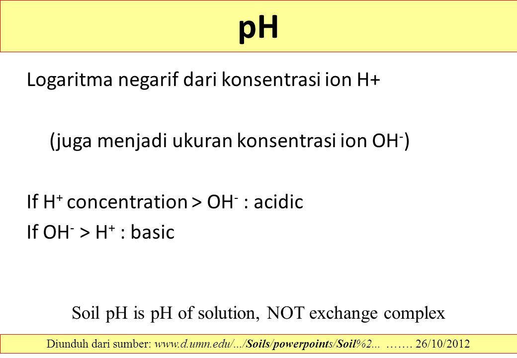 pH Logaritma negarif dari konsentrasi ion H+ (juga menjadi ukuran konsentrasi ion OH - ) H + acidic If H + concentration > OH - : acidic OH - basic If