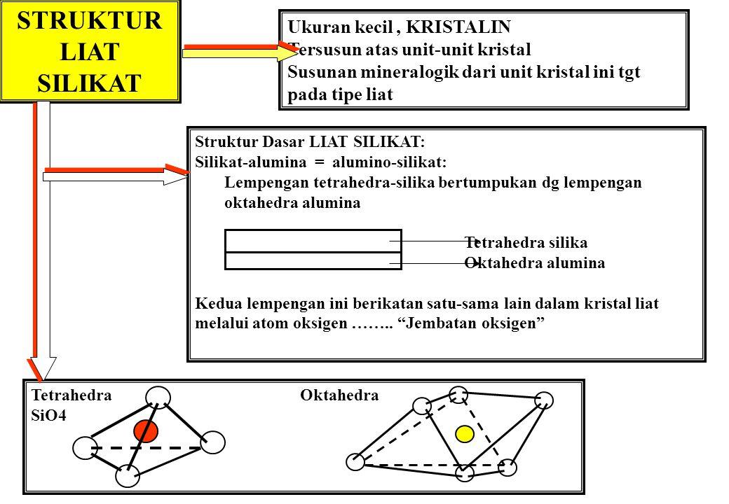 STRUKTUR LIAT SILIKAT Ukuran kecil, KRISTALIN Tersusun atas unit-unit kristal Susunan mineralogik dari unit kristal ini tgt pada tipe liat Struktur Da
