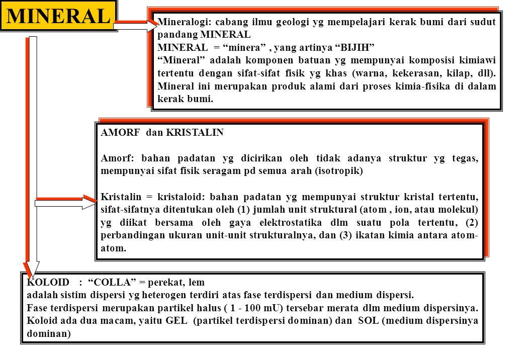 Muatan tergantung-pH : tepi kristal Diunduh dari sumber: http://soils.cals.uidaho.edu/soil205-90/Lecture%209/index.htm…….