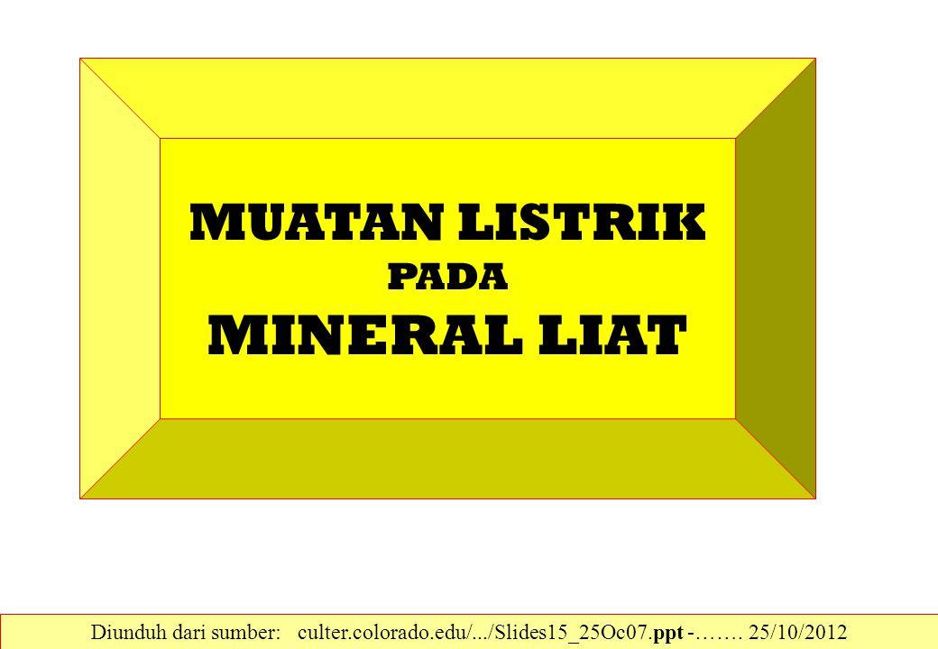 MUATAN LISTRIK PADA MINERAL LIAT Diunduh dari sumber: culter.colorado.edu/.../Slides15_25Oc07.ppt -……. 25/10/2012
