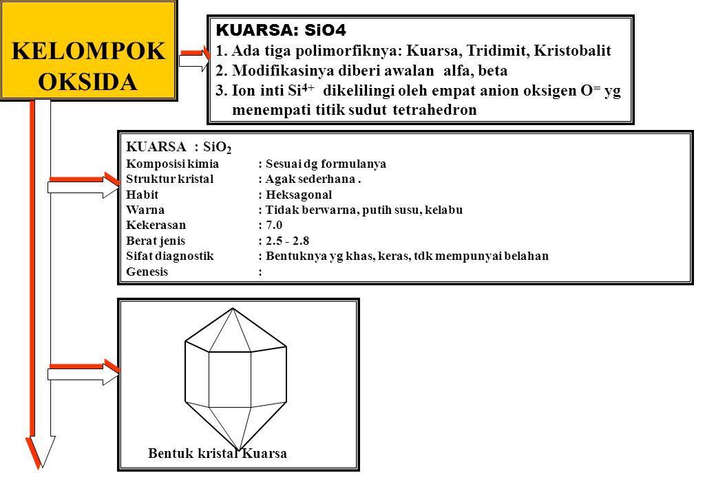 Soil NH 4 + K+K+ Ca 2+ Na + Mg 2+ K+K+ Ca 2+ Na + Mg 2+ beaker NH 4 + Diunduh dari sumber: soillab.ifas.ufl.edu/.../Lecture%2010%20Catio...