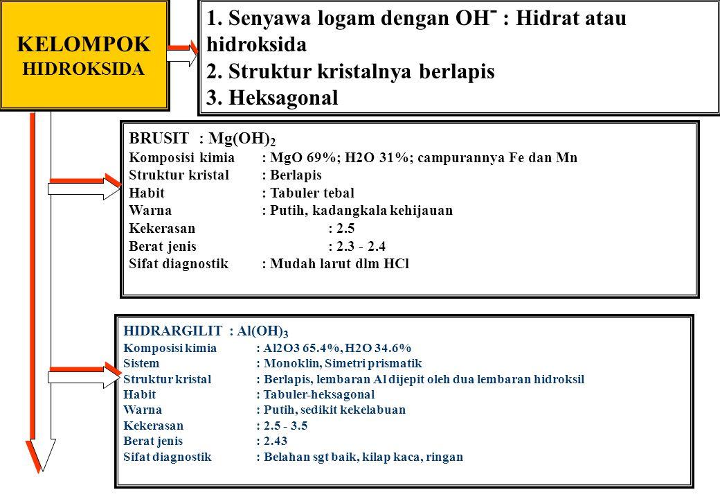 KELOMPOK HIDROKSIDA 1. Senyawa logam dengan OH - : Hidrat atau hidroksida 2. Struktur kristalnya berlapis 3. Heksagonal BRUSIT : Mg(OH) 2 Komposisi ki