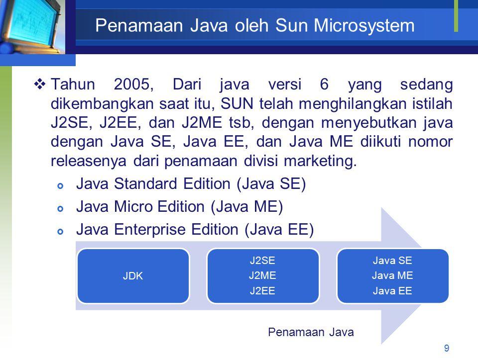 Penamaan Java oleh Sun Microsystem 9  Tahun 2005, Dari java versi 6 yang sedang dikembangkan saat itu, SUN telah menghilangkan istilah J2SE, J2EE, da