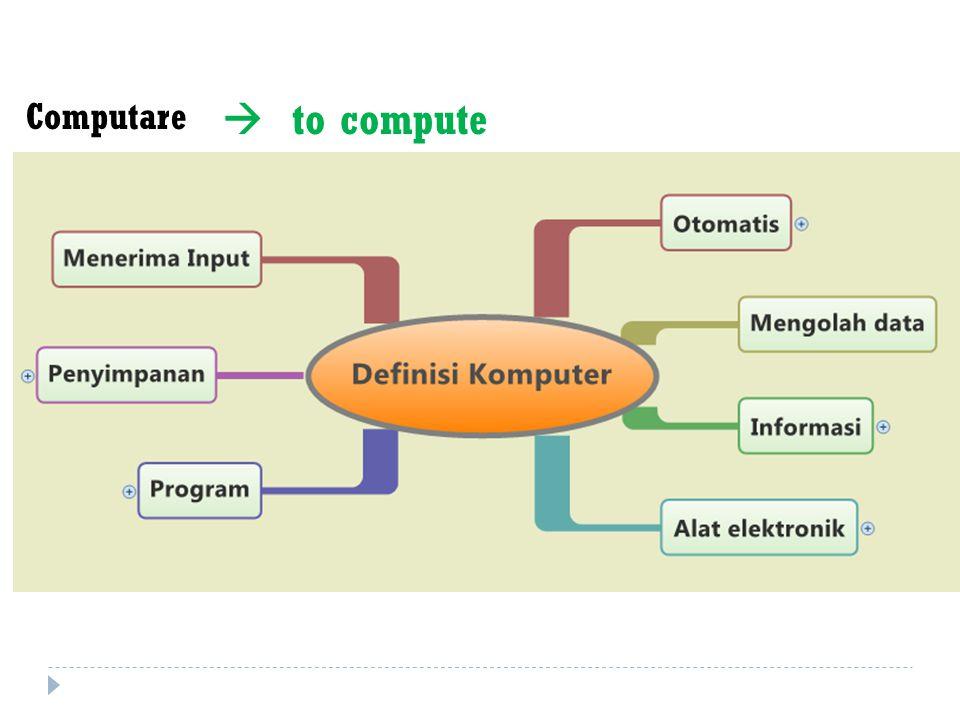 Sejarah Komputer Manual Tulang- Lempengan tanah liat Abacus- Batu Mekanik Mesin penghitung & pengali- Mesin Kartu Babbage's Engine- Mesin Logika Mekanik - Elektronik Mesin tabulasi kartu plong- Komputer Analog Mesin hitung mekanik - elektronik Elektronik Komputer digital elekronik Harvard Mark 1