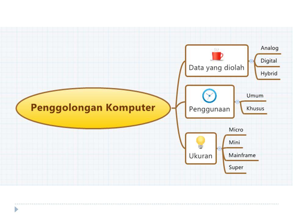 Komputer ANALOG Digunakan untuk data yang bersifat kontinyu dan bukan data berupa angka melainkan dalam bentuk phisik.